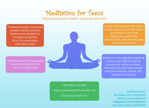 Yoga and meditation mindful videos for kids | Wuf Shanti